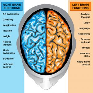 Music Therapy and Your Brain